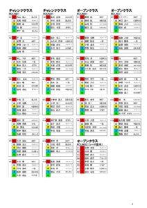 8D3257E8-3C79-413C-90E8-167DB20F0307